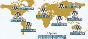 wordpress-leader-mondial-cms